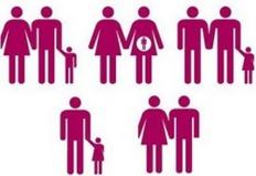 As-novas-famílias